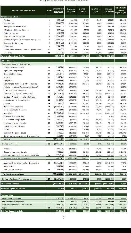 tabela-modalidades